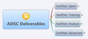 ADSC Deliverables_0